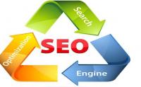 网络营销教你做好搜索营销 ,社群营销