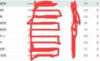 【独家揭秘】关键词3天上百度首页优化方法