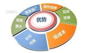 中小企业seo怎么做最有效?