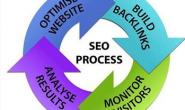 如何利用搜索引擎查找有价值的页面内容